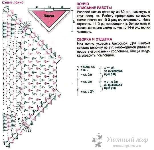Вязание пончо для девочек с описанием 269