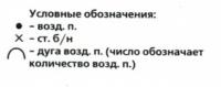 """Топ с узором """"Мельницы"""""""